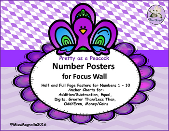 Numbers, Math Symbols, Money/Coins Posters