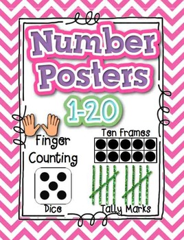 Numbers Posters 1-20 with Dice, Ten Frames, Tally Marks, F
