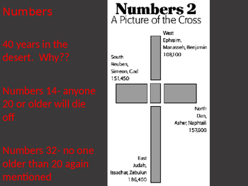Numbers PowerPoint