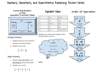 Numbers and Operations Review Notes (STAAR)