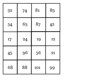 Numbers for Even and Odd Sort