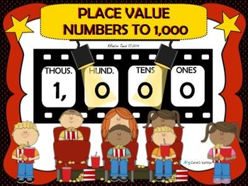 Numbers to 1,000 SmartBoard Unit