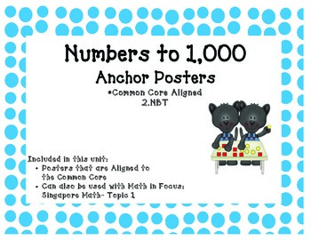 Numbers to 1,000: Place Value Posters: Vocabulary