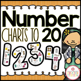 Numbers to 20 Charts