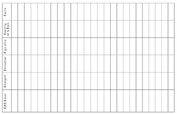 Numeracy Continuum Class Tracking Sheet - Early Arithmetic