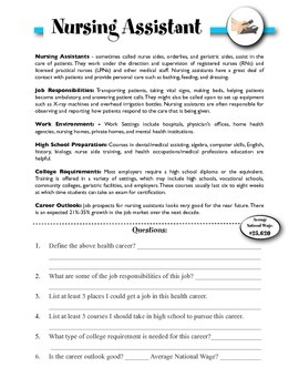 Nursing Assistant Information & Worksheet