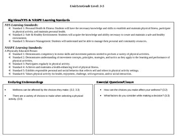 Nutrition Unit Plan 3rd-5th grades