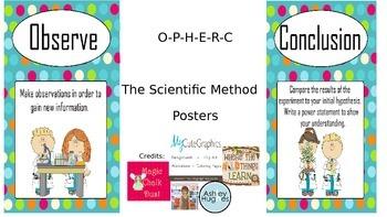 Scientific Method OPHERC