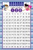 OCEAN - Classroom Decor: Counting to 120 Poster - size 24 x 36