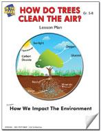 How Do Trees Clean the Air?  Lesson Plan