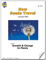How Seeds Travel Lesson Plan