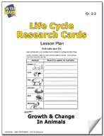 Life Cycle Research Cards Lesson Plan