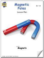 Magnetic Poles Lesson Plan