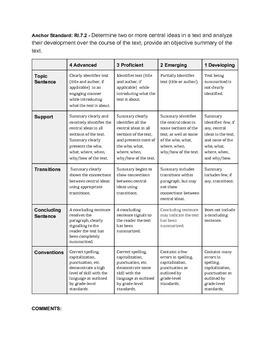 Objective Summary Rubrics (Literature & Informational)