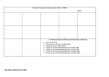 Observation Matrix NSW Numeracy Continuum
