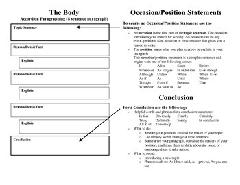 Occasion Position Paragraph Worksheet/Guide