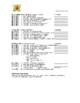 Occupational Therapy - School Screening Checklist