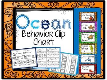 Ocean Behavior Clip Chart