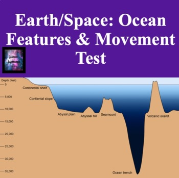 Ocean Features and Movement Test