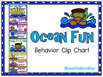 Ocean Fun Behavior Clip Chart