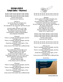 Ocean Levels Song (with Beyonce: Single Ladies)