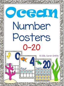 Ocean Number Posters 0- 20