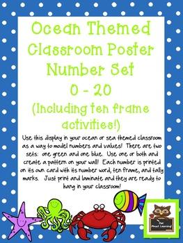 Ocean Themed Classroom Numbers Poster Set w/Ten Frames, Ac