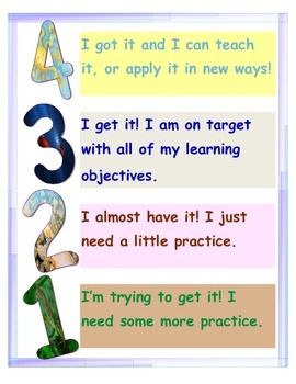 Ocean Themed Marzano 4 Point Scale