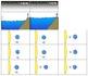 Ocean Tides Critical Thinking Sort Activity