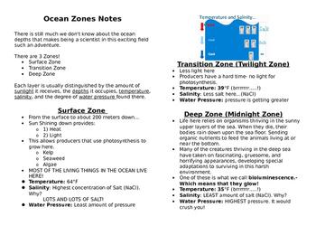 Ocean Zones Notes