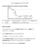 Oceanography Quick Facts VA SOL5.6