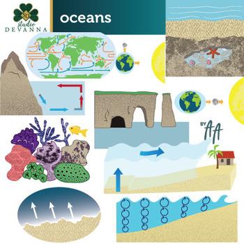Oceans Clip Art