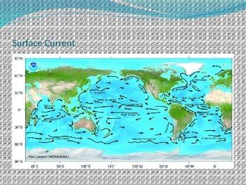 Oceans - Currents