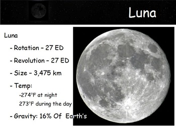 Astronomy - Moon Unit (POWERPOINTS)