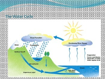 Oceans - Water Cycle