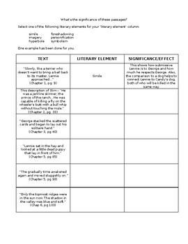 Of Mice and Men literary analysis organizer (key included)