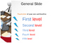 Office Worker PPT Template