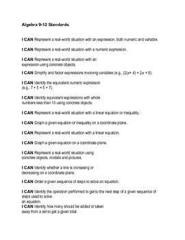 Ohio Common Core Standards- Extended for Math - I Can statements