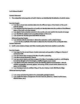 Ohio Grade 8 Earth Science Content and I can Statements