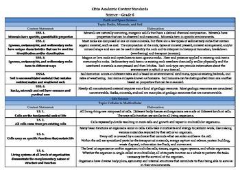 Ohio Science Standards Grade 6 Curriculum Map