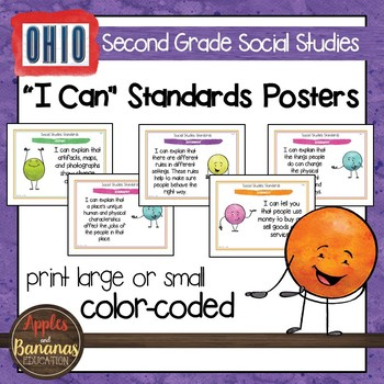 Ohio Social Studies Standards - Second Grade Posters and S