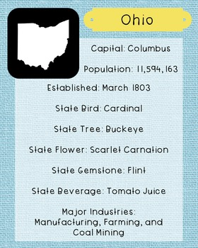 Ohio State Facts and Symbols Class Decor, Government, Geography