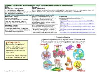 Oklahoma Agriculture Worksheet