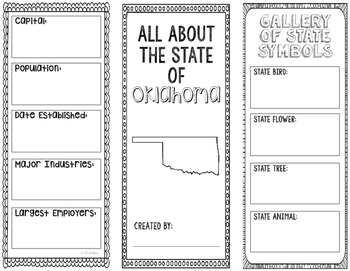 Oklahoma - State Research Project - Interactive Notebook -
