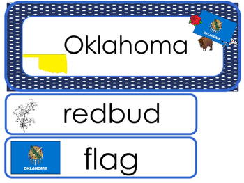 Oklahoma State Word Wall Bulletin Board Set. Geography Cur