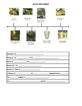 Old Testament & Ancient Egypt Fill in the blanks wksht w/V