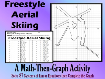 Freestyle Aerial Skiing - 87 Systems & Coordinate Graphing