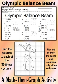 Olympic Balance Beam - 30 Linear Systems & Coordinate Grap