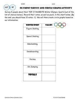 Olympic Circle Graphs