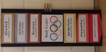 Olympic Clip Chart